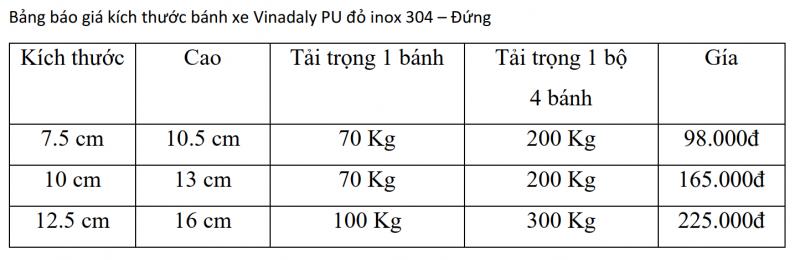 Bảng báo giá kích thước bánh xe PU càng inox 304 - Đứng