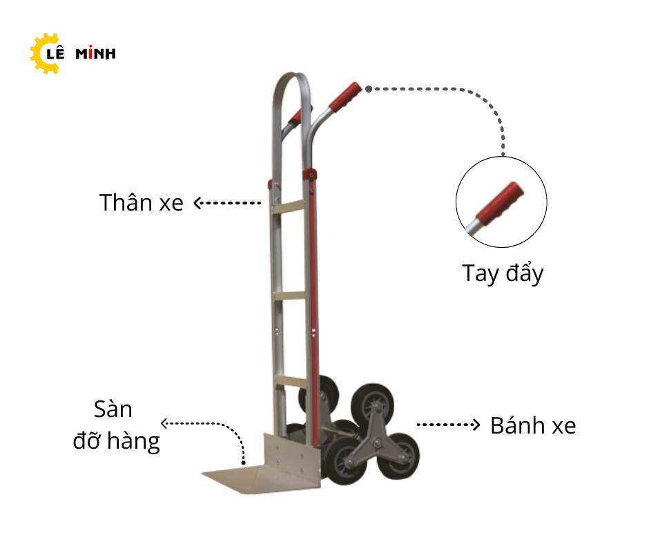 Cấu tạo của Xe đẩy hàng 2 bánh đơn giản